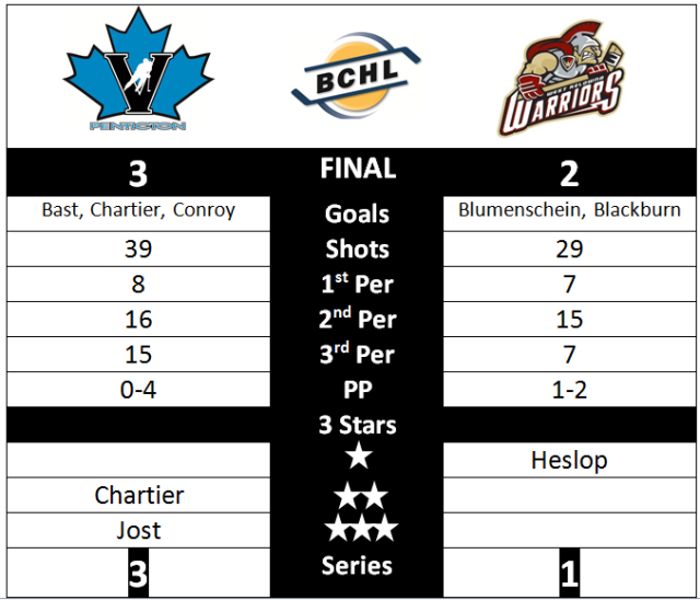 Post-Game RD 1_GM 4